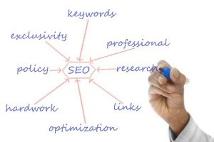 Why-Is-SEO-Such-A-Popular-Discussion-Topic.jpg
